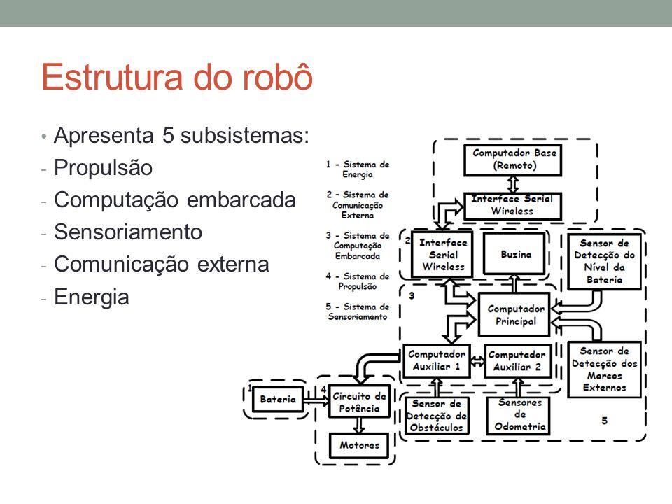 Estrutura do robô Apresenta 5 subsistemas: Propulsão