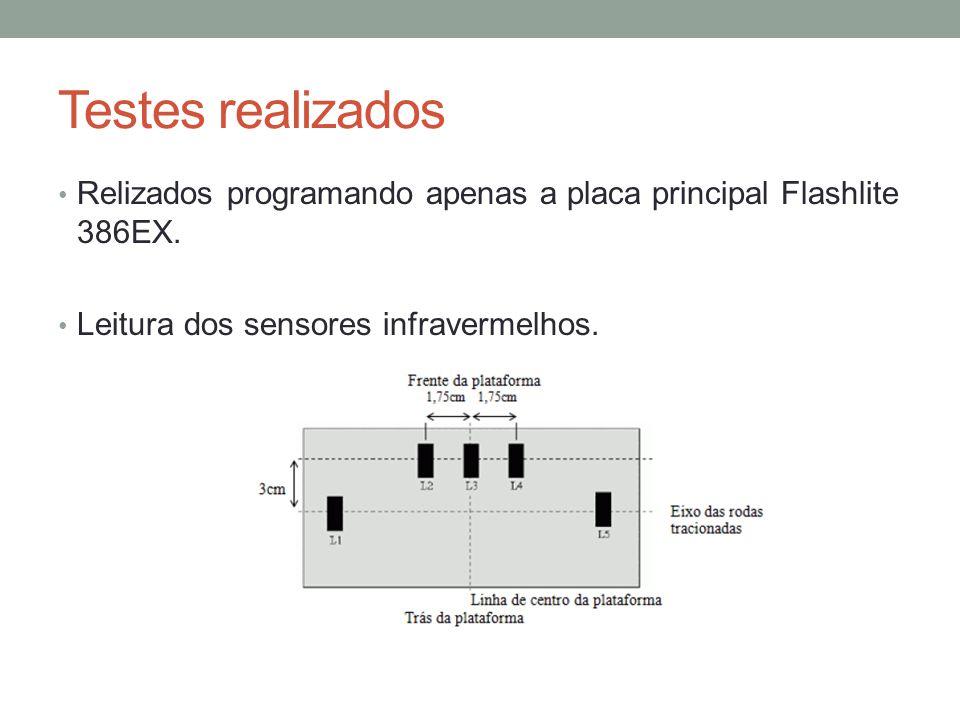 Testes realizados Relizados programando apenas a placa principal Flashlite 386EX.