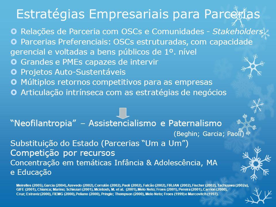 Estratégias Empresariais para Parcerias