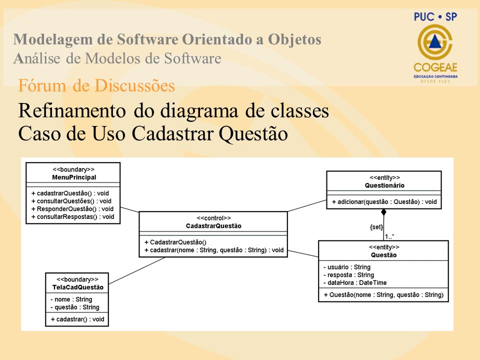 Refinamento do diagrama de classes Caso de Uso Cadastrar Questão