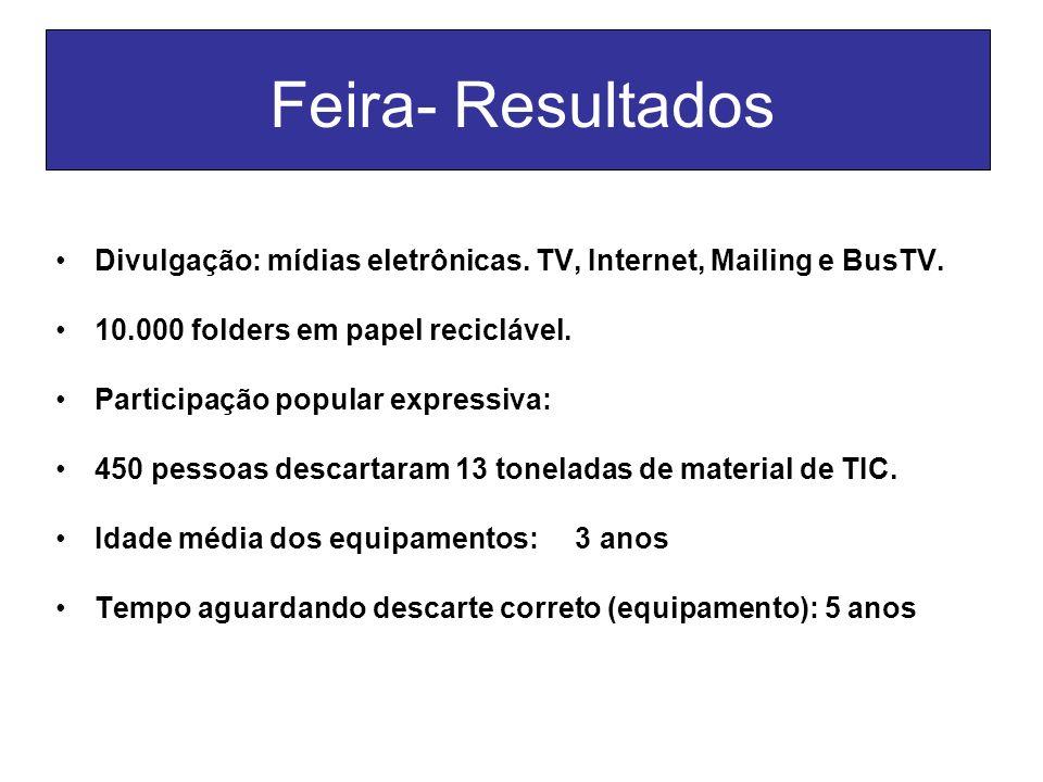 Feira- Resultados Divulgação: mídias eletrônicas. TV, Internet, Mailing e BusTV. 10.000 folders em papel reciclável.