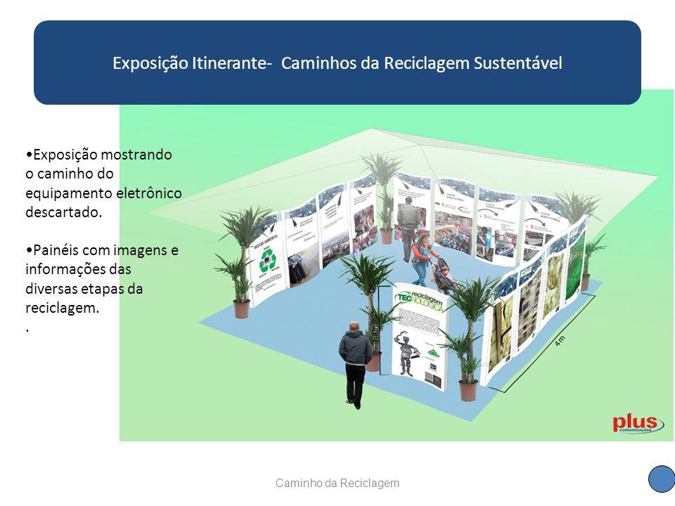 Exposição Itinerante- Caminhos da Reciclagem Sustentável