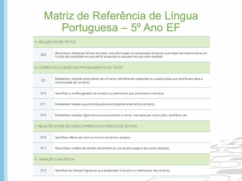 Matriz de Referência de Língua Portuguesa – 5º Ano EF