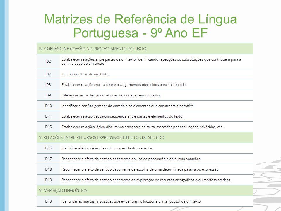 Matrizes de Referência de Língua Portuguesa - 9º Ano EF