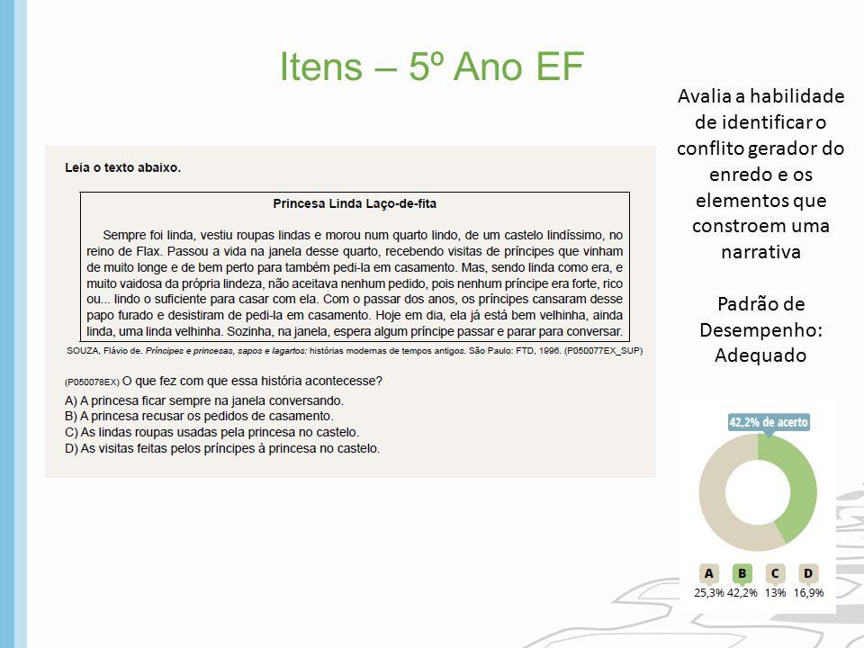 Itens – 5º Ano EF Avalia a habilidade de identificar o conflito gerador do enredo e os elementos que constroem uma narrativa.