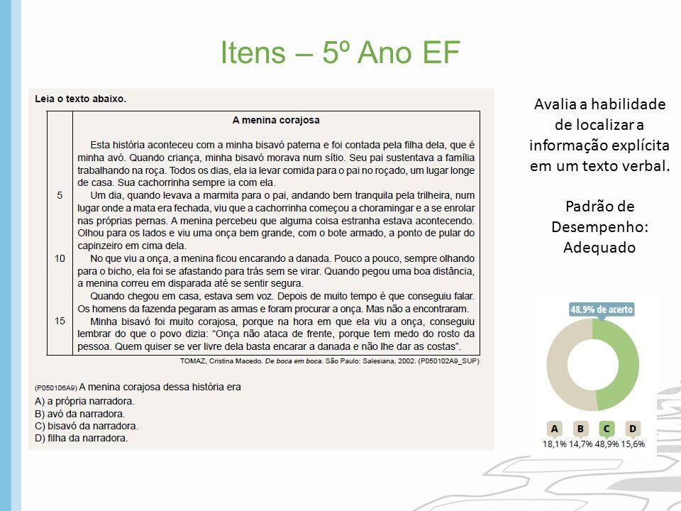 Itens – 5º Ano EF Avalia a habilidade de localizar a informação explícita em um texto verbal. Padrão de Desempenho: