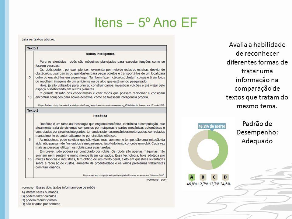 Itens – 5º Ano EF Avalia a habilidade de reconhecer diferentes formas de tratar uma informação na comparação de textos que tratam do mesmo tema.