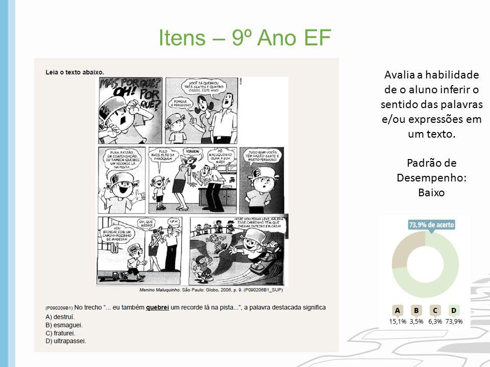Itens – 9º Ano EF Avalia a habilidade de o aluno inferir o sentido das palavras e/ou expressões em um texto.