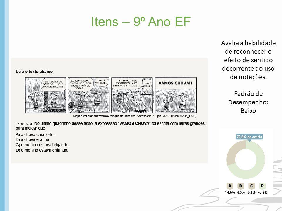 Itens – 9º Ano EF Avalia a habilidade de reconhecer o efeito de sentido decorrente do uso de notações.