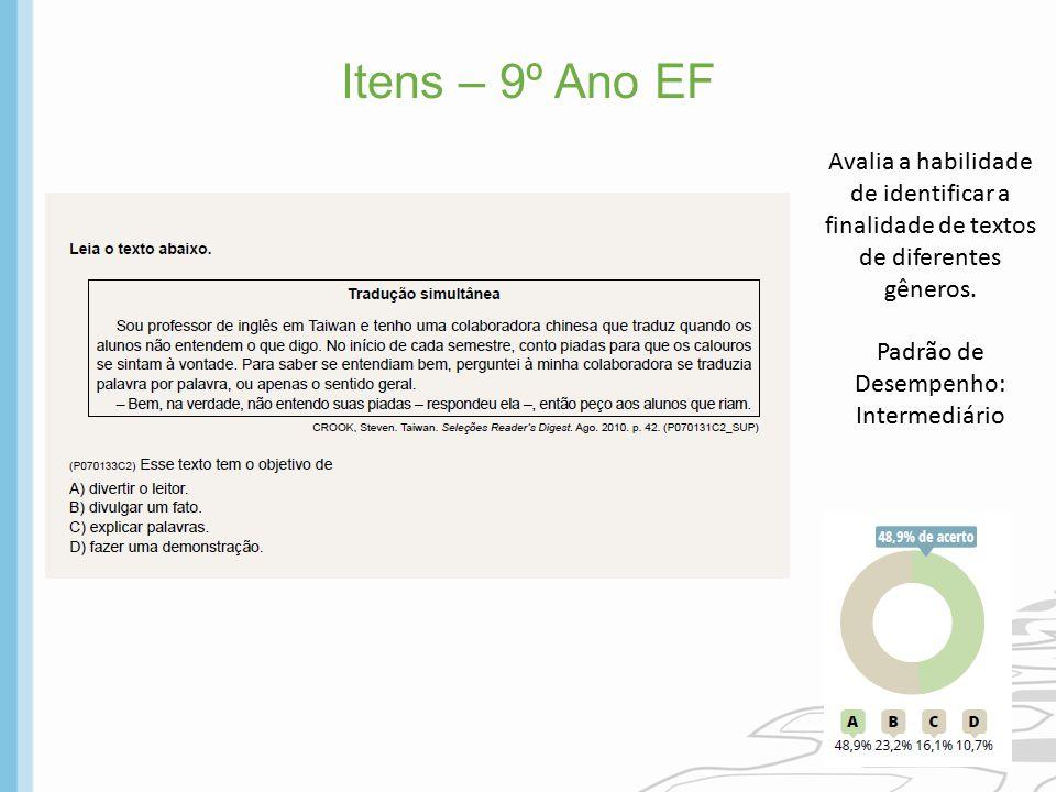 Itens – 9º Ano EF Avalia a habilidade de identificar a finalidade de textos de diferentes gêneros. Padrão de Desempenho:
