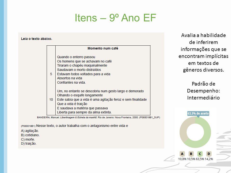 Itens – 9º Ano EF Avalia a habilidade de inferirem informações que se encontram implícitas em textos de gêneros diversos.