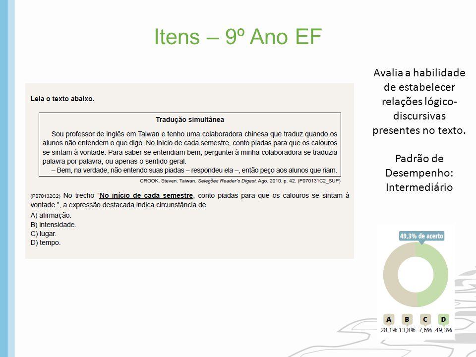 Itens – 9º Ano EF Avalia a habilidade de estabelecer relações lógico-discursivas presentes no texto.