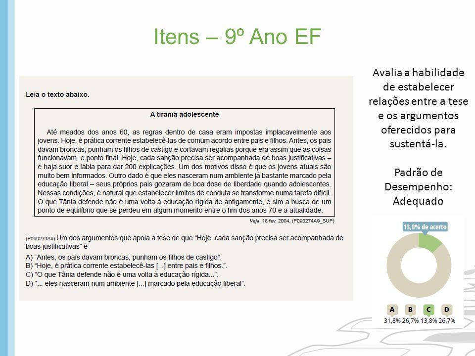 Itens – 9º Ano EF Avalia a habilidade de estabelecer relações entre a tese e os argumentos oferecidos para sustentá-la.