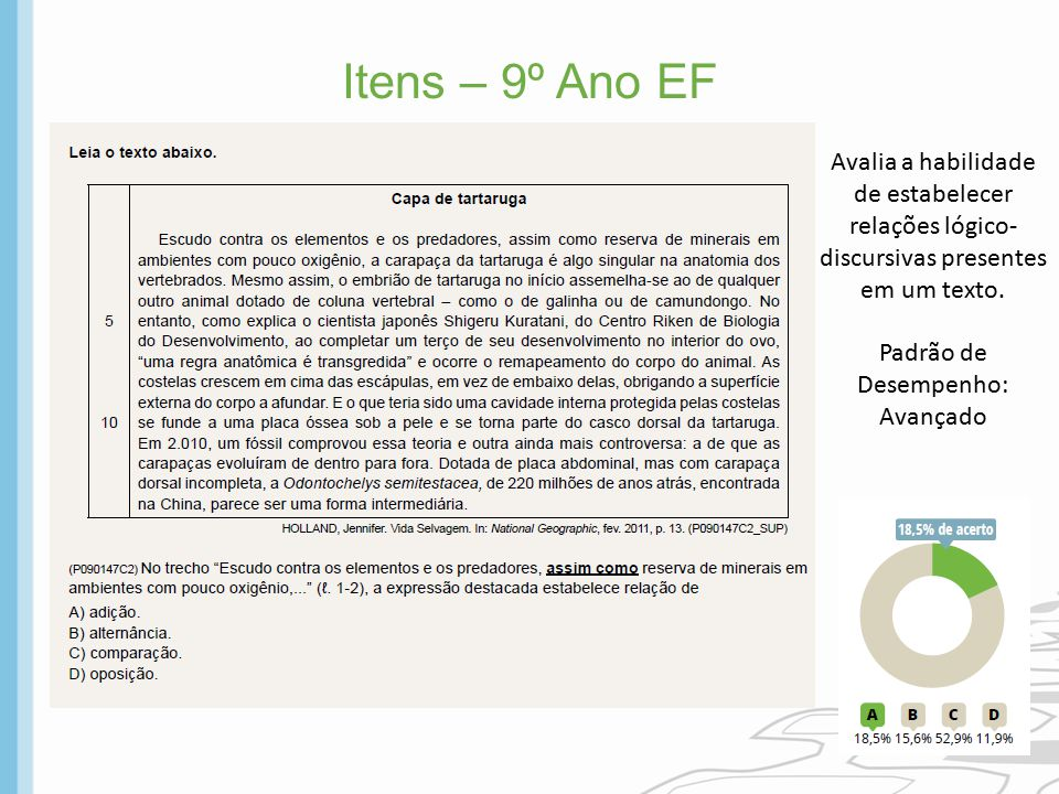 Itens – 9º Ano EF Avalia a habilidade de estabelecer relações lógico-discursivas presentes em um texto.