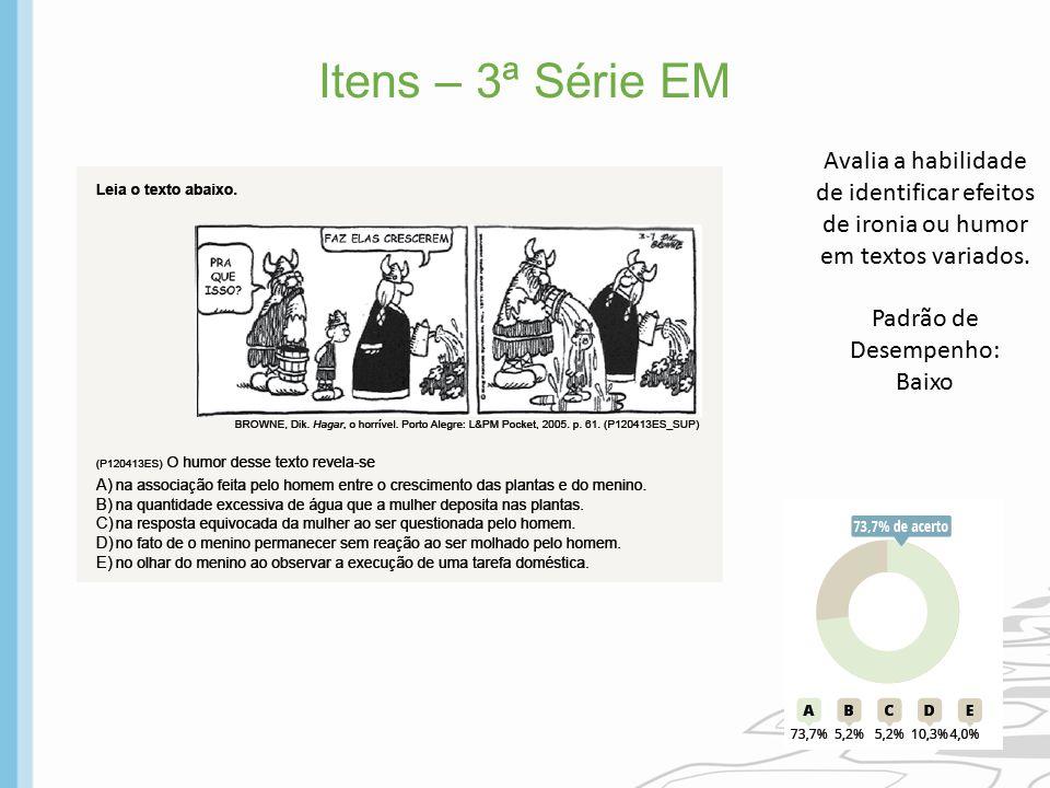 Itens – 3ª Série EM Avalia a habilidade de identificar efeitos de ironia ou humor em textos variados.
