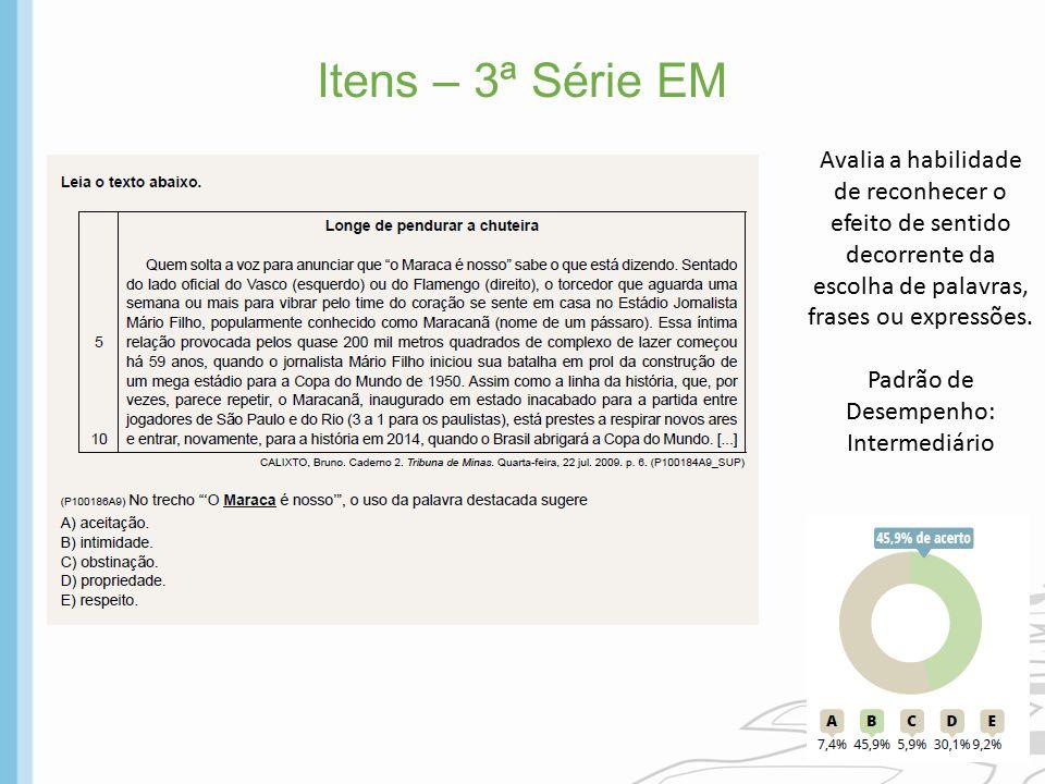 Itens – 3ª Série EM Avalia a habilidade de reconhecer o efeito de sentido decorrente da escolha de palavras, frases ou expressões.