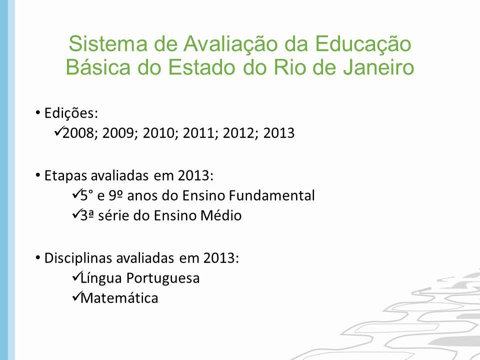 Sistema de Avaliação da Educação Básica do Estado do Rio de Janeiro