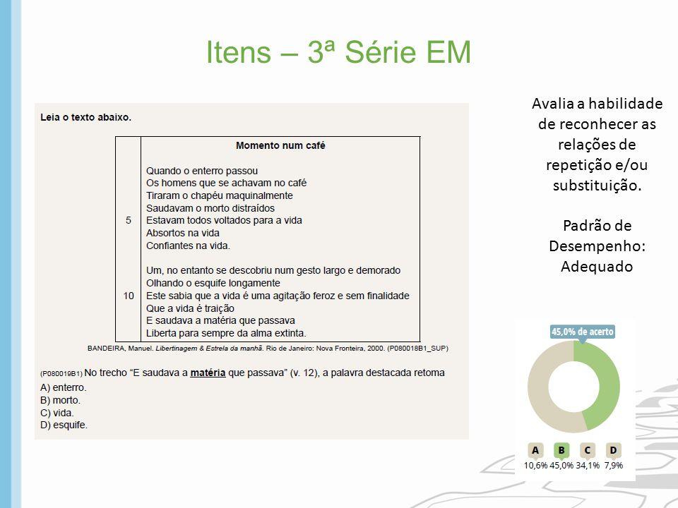 Itens – 3ª Série EM Avalia a habilidade de reconhecer as relações de repetição e/ou substituição. Padrão de Desempenho: