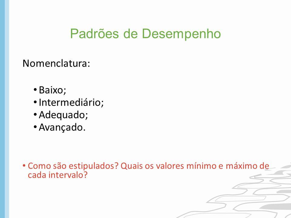 Padrões de Desempenho Nomenclatura: Baixo; Intermediário; Adequado;