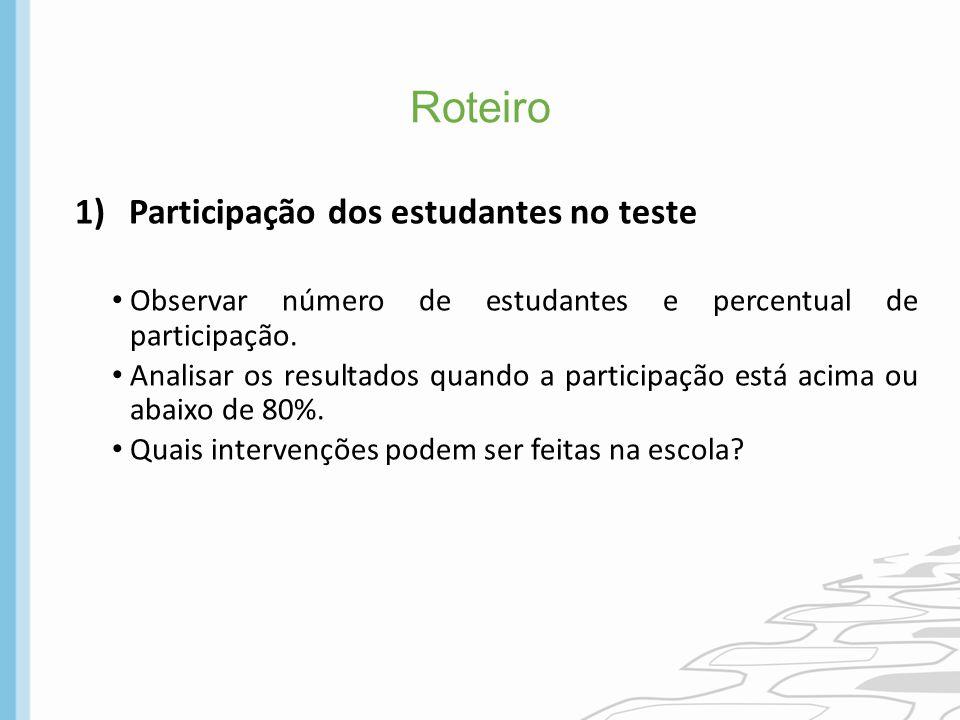 Roteiro Participação dos estudantes no teste