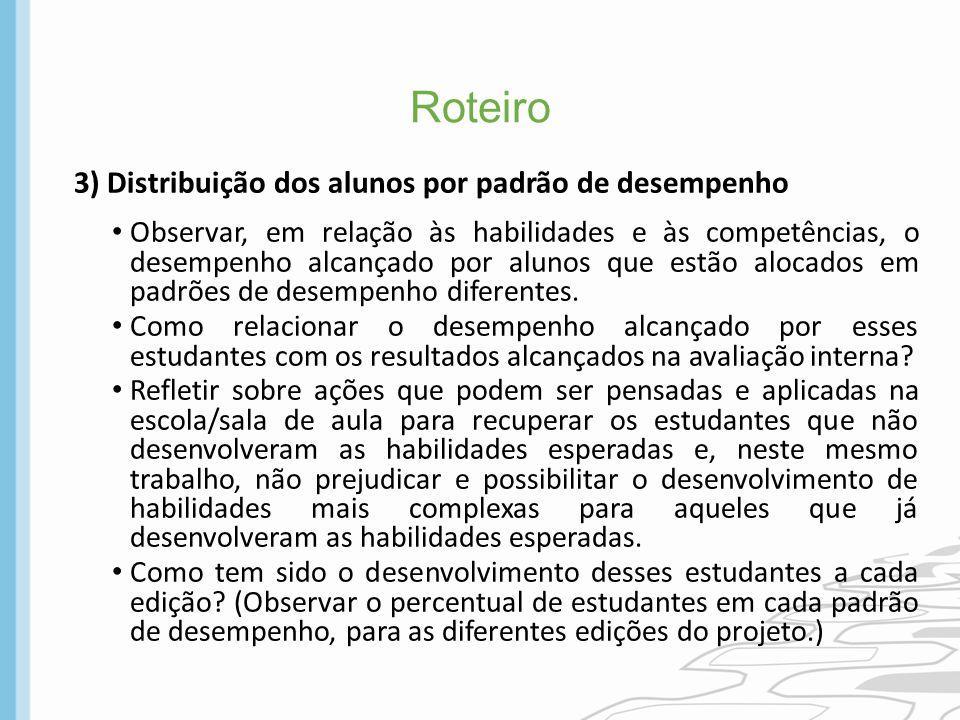 Roteiro 3) Distribuição dos alunos por padrão de desempenho