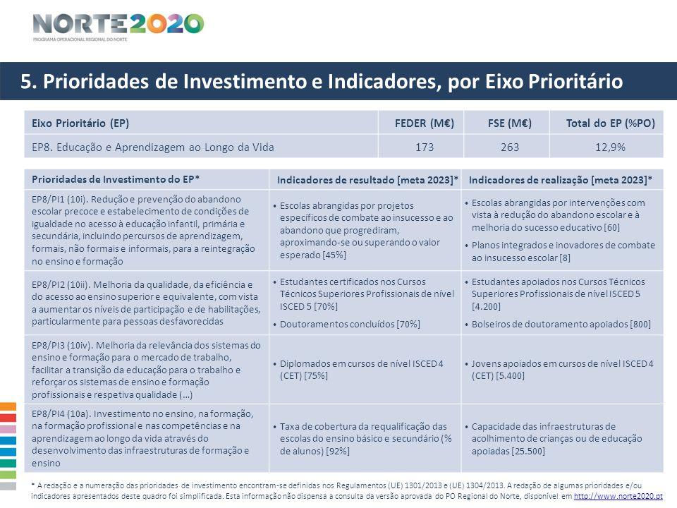 5. Prioridades de Investimento e Indicadores, por Eixo Prioritário