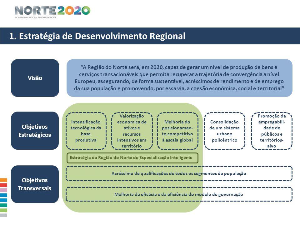1. Estratégia de Desenvolvimento Regional