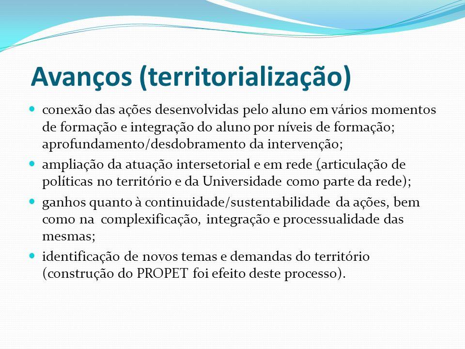 Avanços (territorialização)