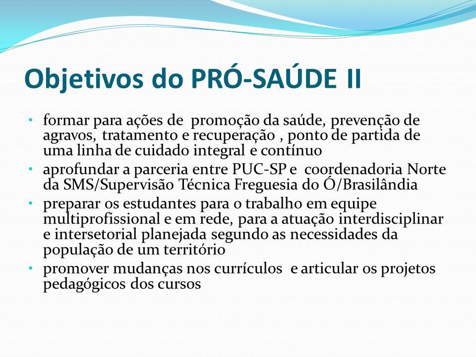 Objetivos do PRÓ-SAÚDE II