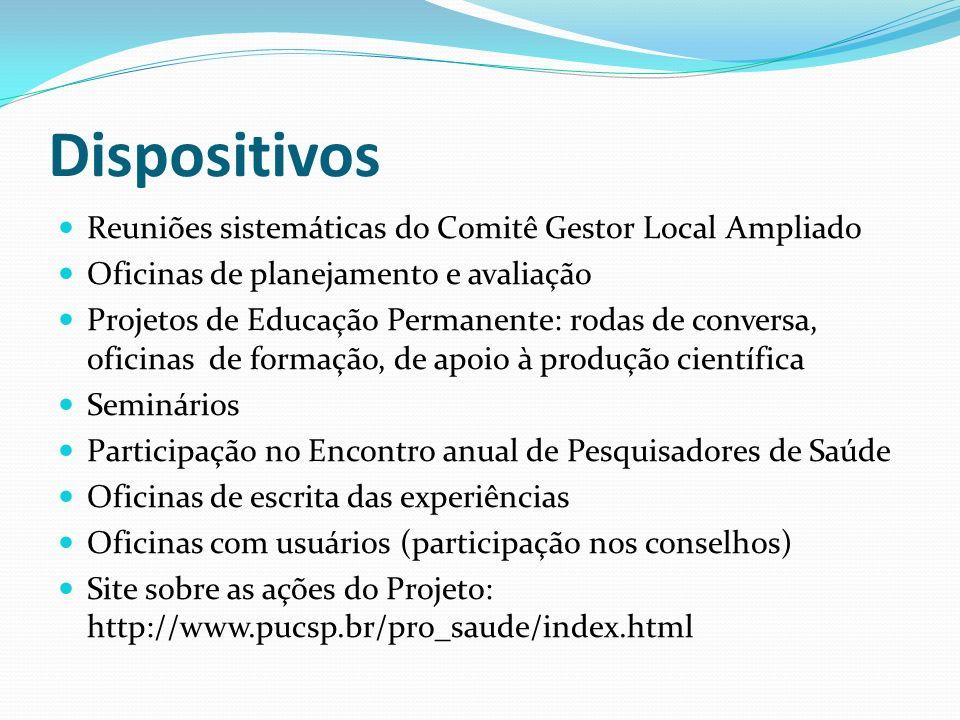 Dispositivos Reuniões sistemáticas do Comitê Gestor Local Ampliado