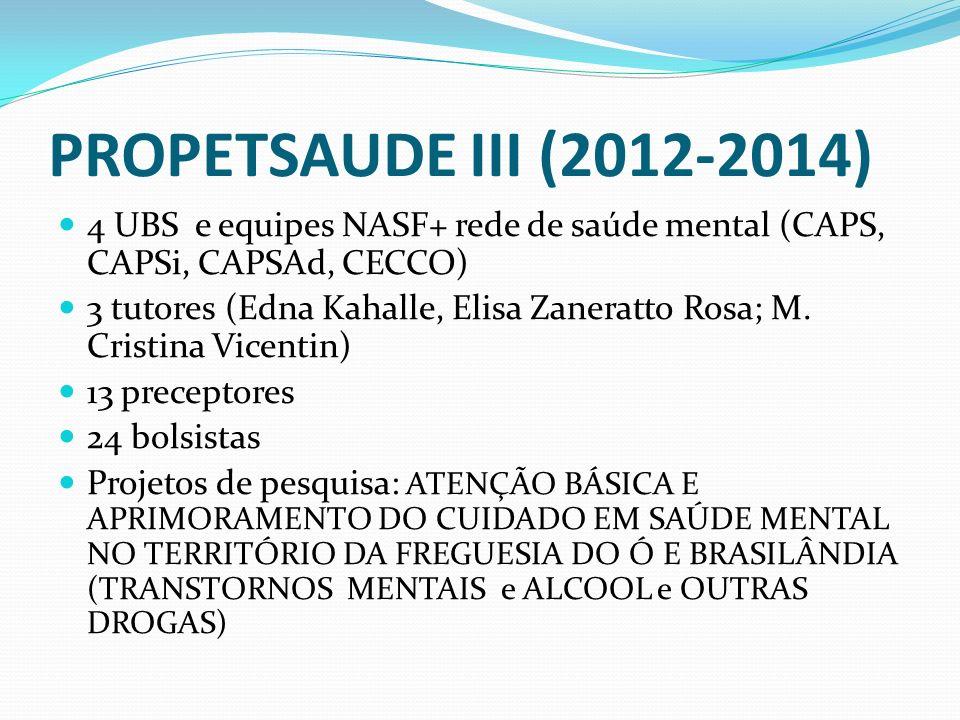 PROPETSAUDE III (2012-2014) 4 UBS e equipes NASF+ rede de saúde mental (CAPS, CAPSi, CAPSAd, CECCO)