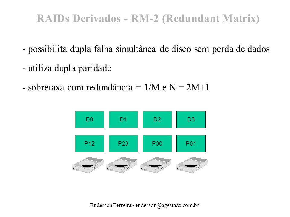 RAIDs Derivados - RM-2 (Redundant Matrix)