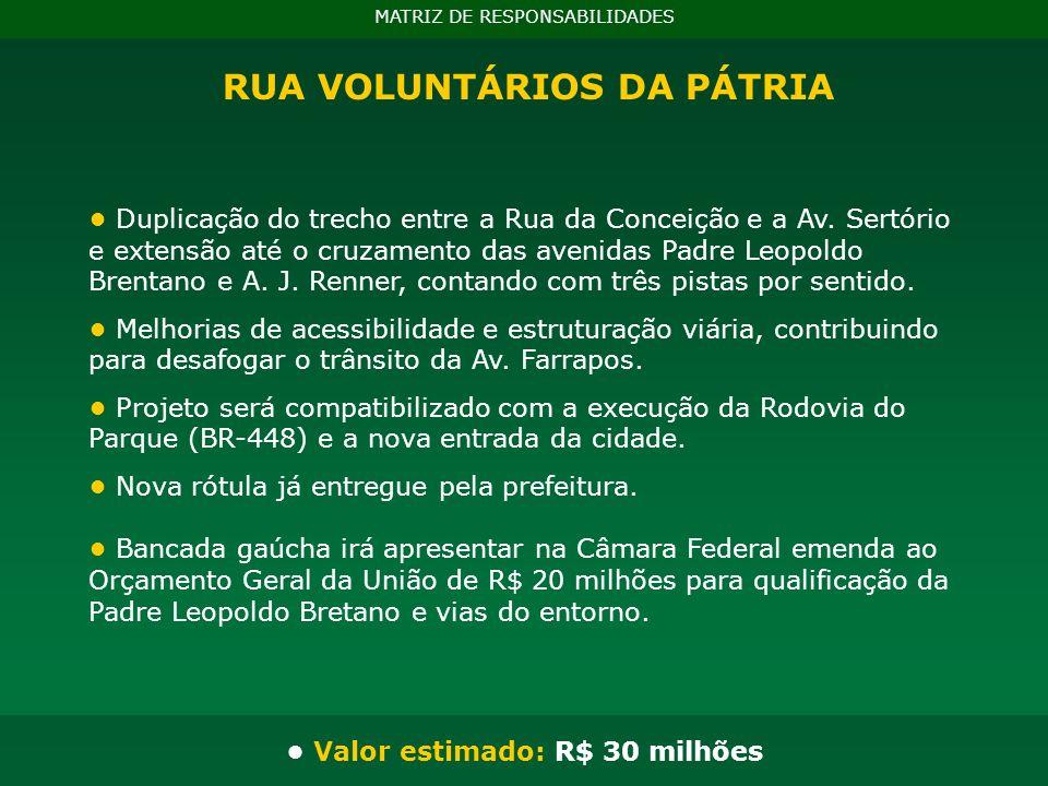 RUA VOLUNTÁRIOS DA PÁTRIA • Valor estimado: R$ 30 milhões