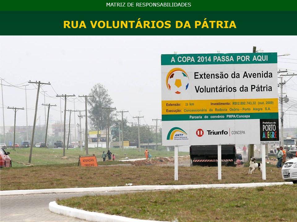 RUA VOLUNTÁRIOS DA PÁTRIA