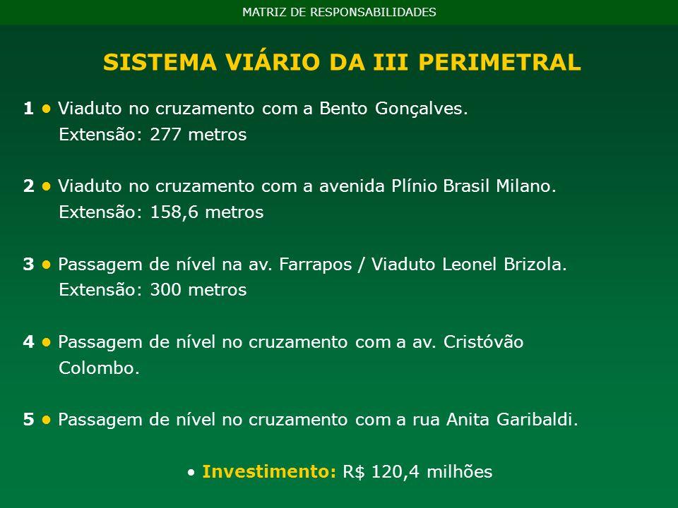 SISTEMA VIÁRIO DA III PERIMETRAL