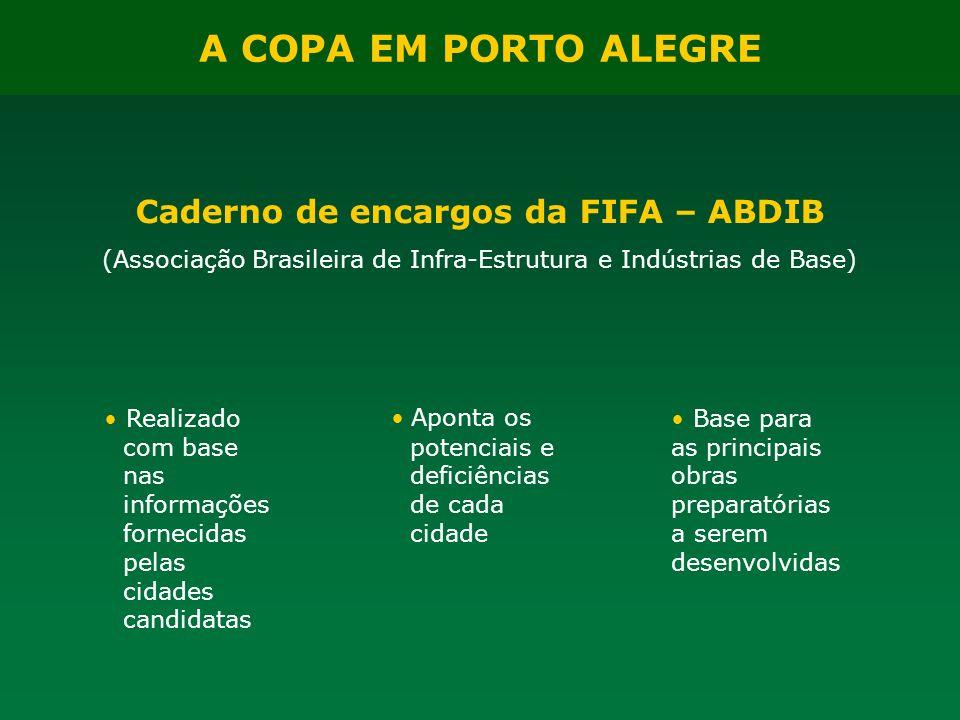 A COPA EM PORTO ALEGRE Caderno de encargos da FIFA – ABDIB
