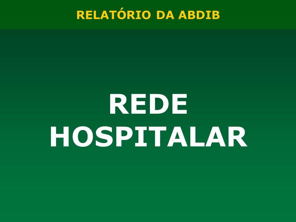 RELATÓRIO DA ABDIB REDE HOSPITALAR