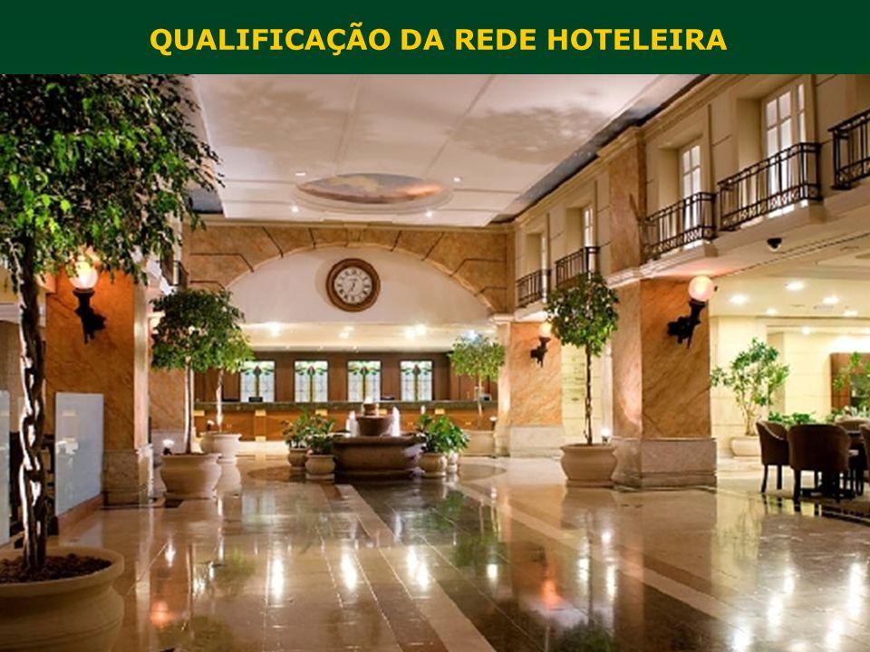 QUALIFICAÇÃO DA REDE HOTELEIRA
