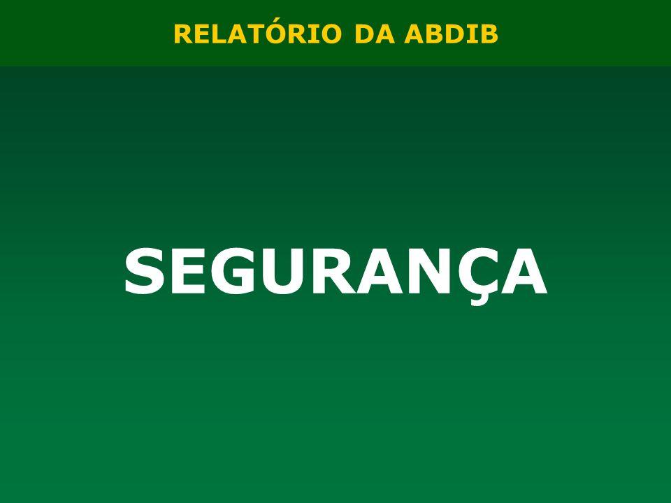 RELATÓRIO DA ABDIB SEGURANÇA