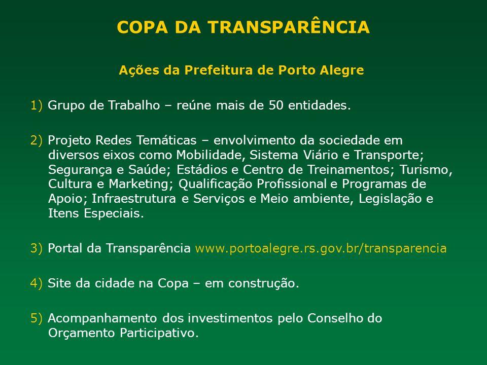 Ações da Prefeitura de Porto Alegre