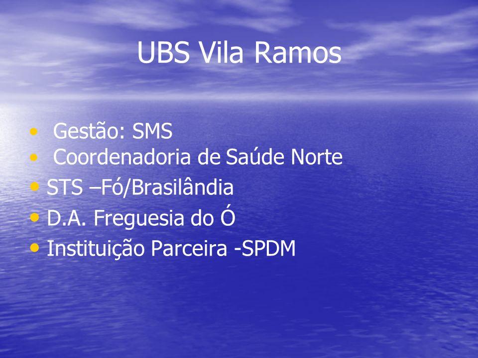 UBS Vila Ramos Gestão: SMS Coordenadoria de Saúde Norte