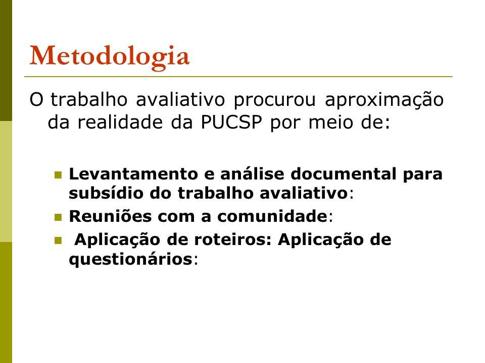 Metodologia O trabalho avaliativo procurou aproximação da realidade da PUCSP por meio de: