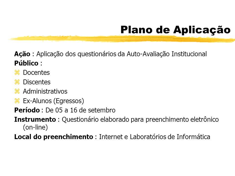 Plano de AplicaçãoAção : Aplicação dos questionários da Auto-Avaliação Institucional. Público : Docentes.