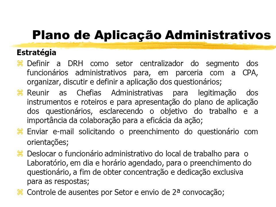 Plano de Aplicação Administrativos