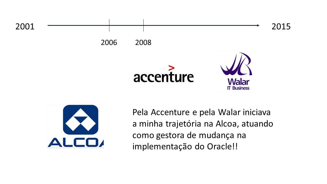 2001 2015 2006. 2008.