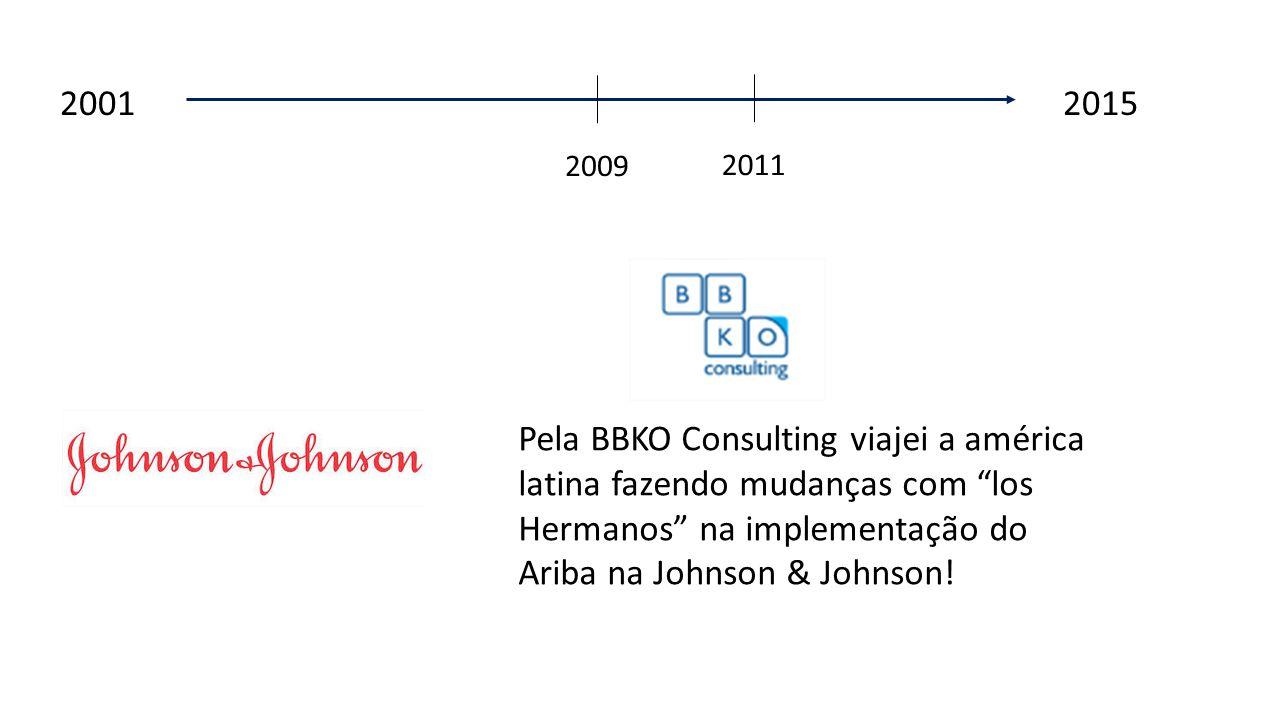 2001 2015 2009. 2011.