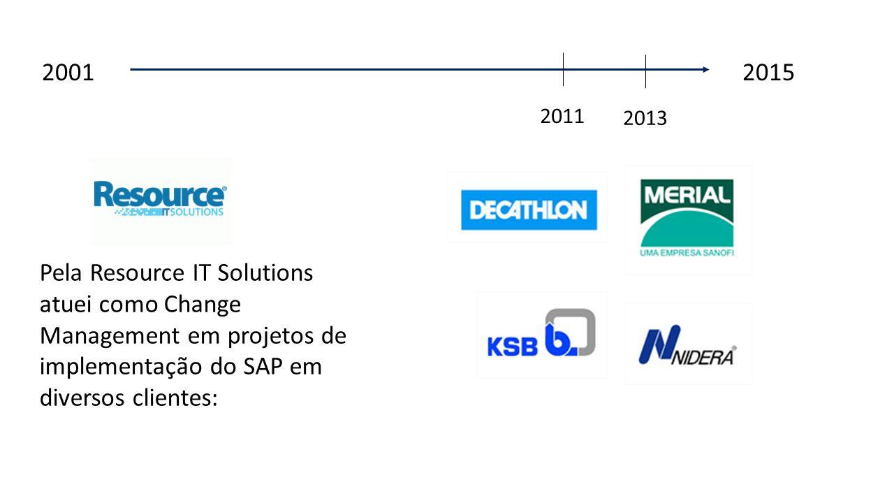 2001 2015 2011. 2013.