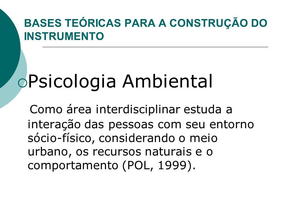 BASES TEÓRICAS PARA A CONSTRUÇÃO DO INSTRUMENTO