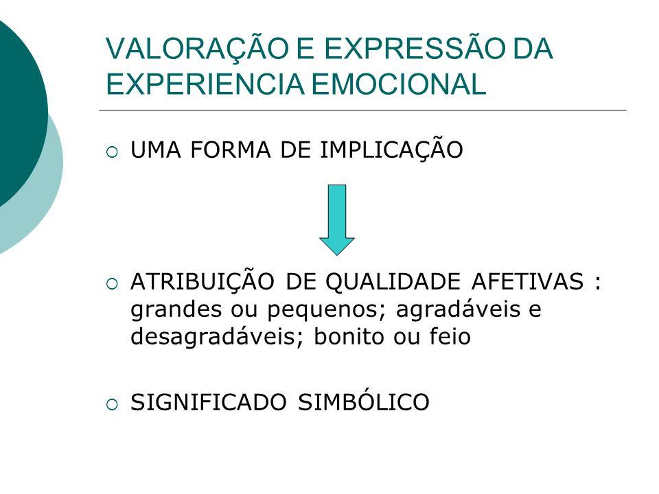 VALORAÇÃO E EXPRESSÃO DA EXPERIENCIA EMOCIONAL