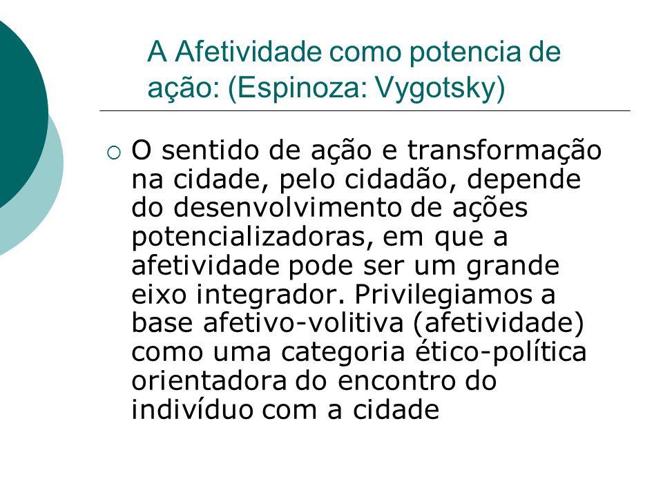A Afetividade como potencia de ação: (Espinoza: Vygotsky)